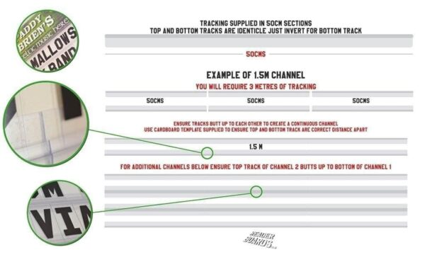 diagram explaining tracking for changeable signs
